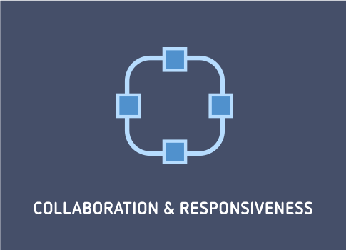 collaboration & responsiveness