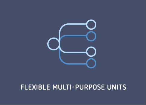 flexible multi-purpose units